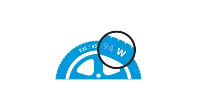 W - Velocidade máxima de segurança